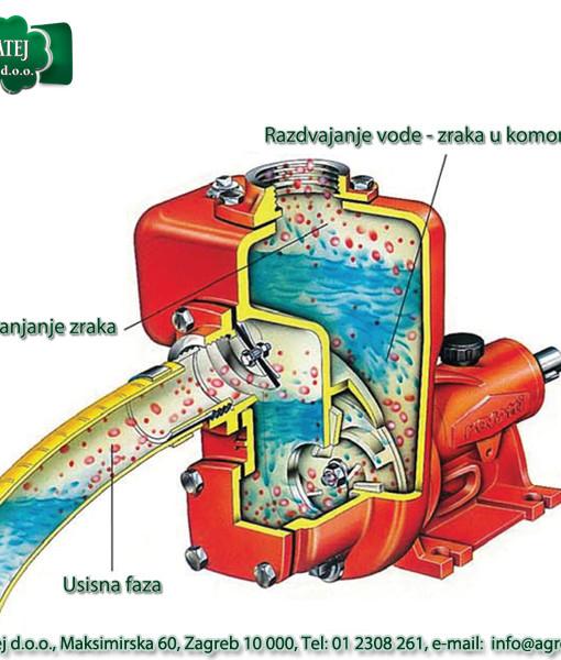 Pumpa za vodu motorna Agromatej MMV 600/34 9