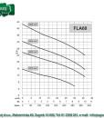 Pumpa za vodu motorna Agromatej MMV 600/34 10